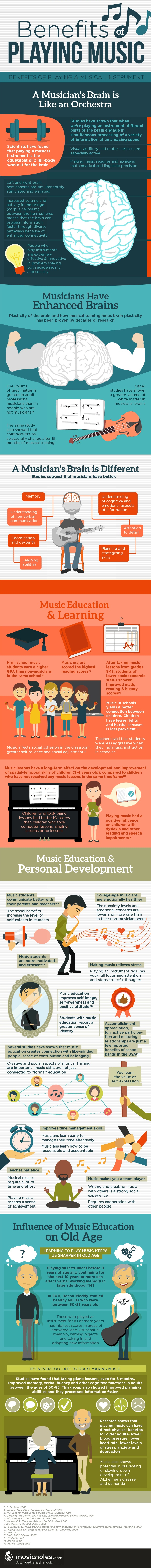 benefits-of-playing-music-infographic-musicnotes