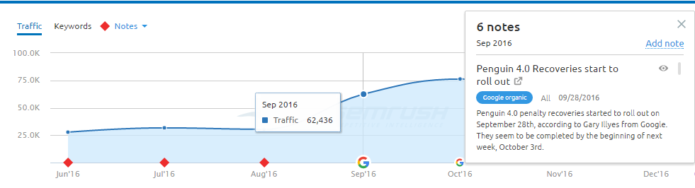traffic-boost